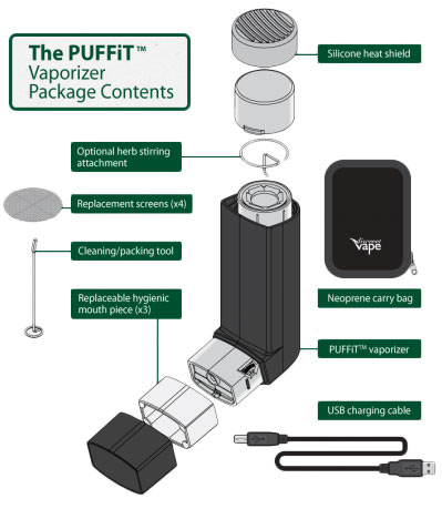 Puffit Vaporizer Package Contents