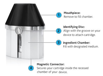 V2 Pro Series 7 mouthpiece, identifying disc, ingredient chamber and magnetic connector