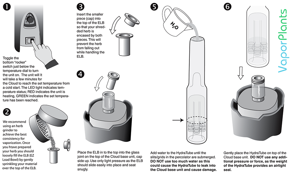 VapeXhale Cloud Evo How to use a Vaporizer