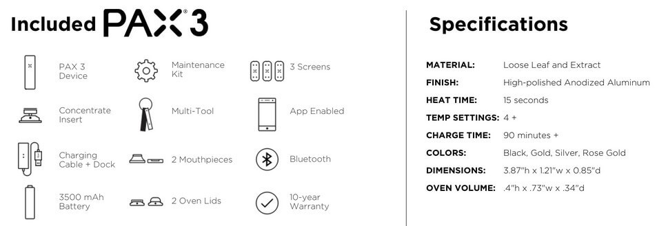 Pax 3 Features and Specifications