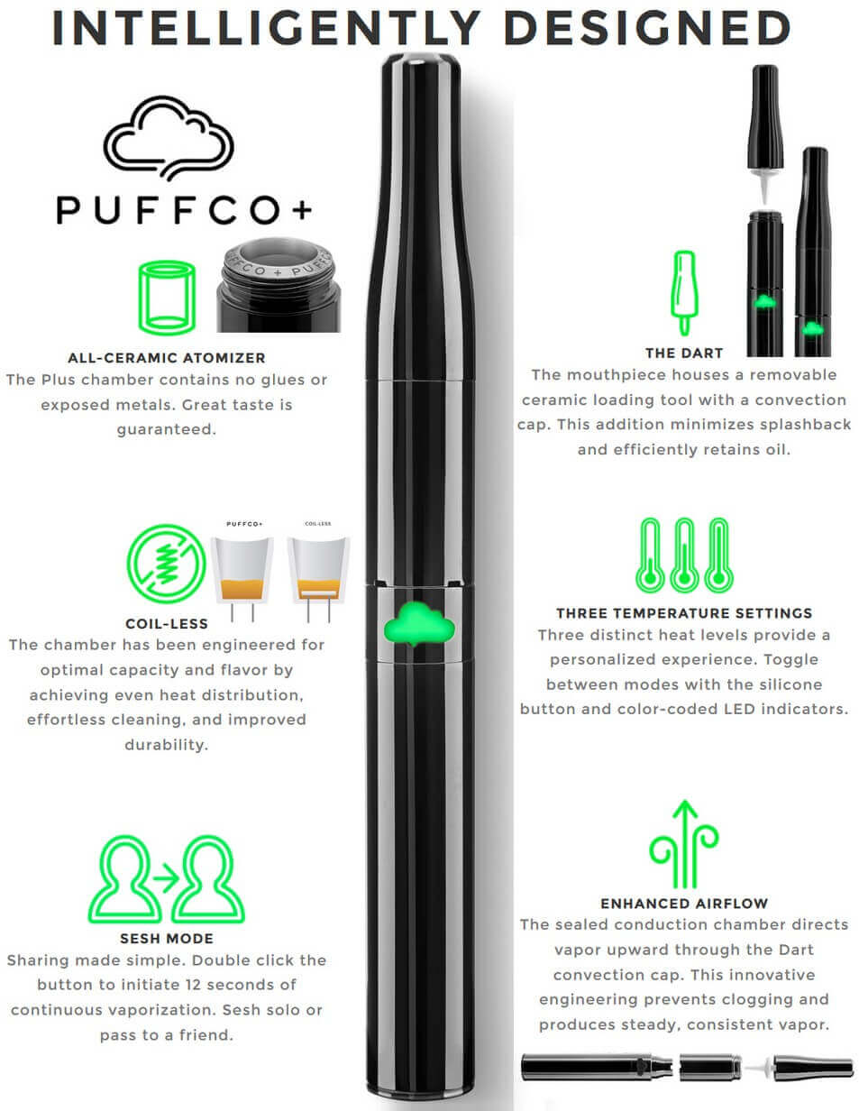 PuffCo Plus Vape Pen Features