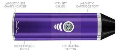 QuickDraw 500 Vaporizers for Weed