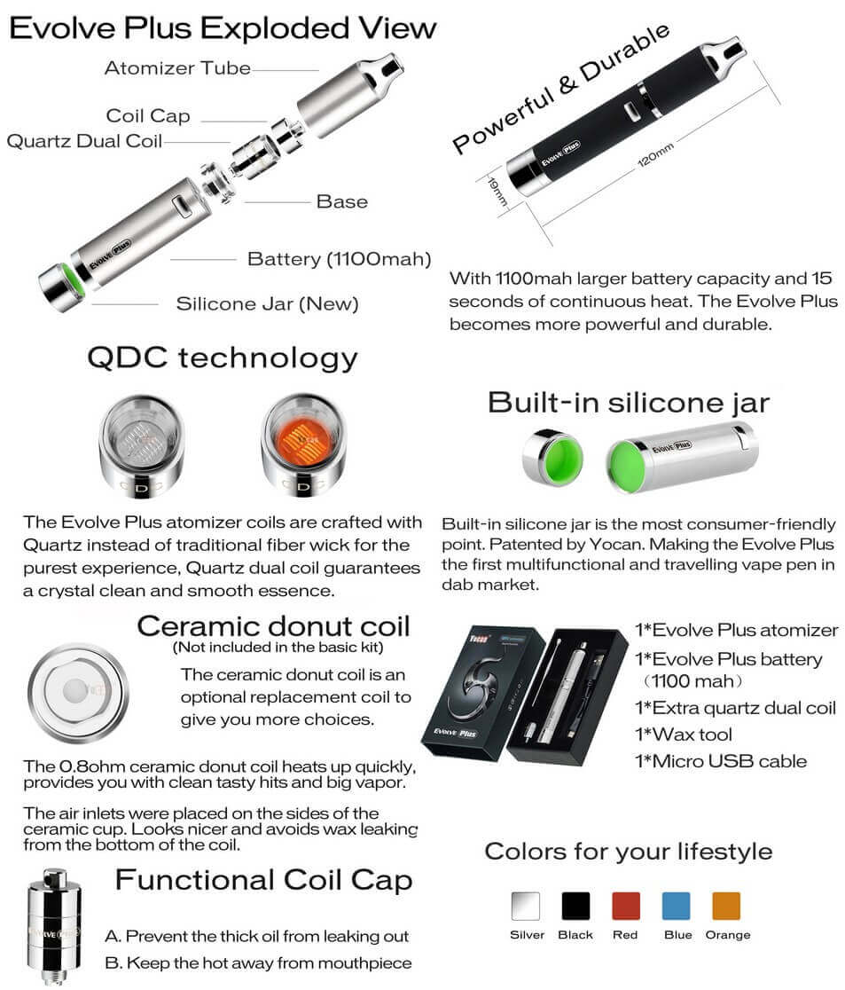 Yocan Evolve Plus Wax Vape Pen Info graphics