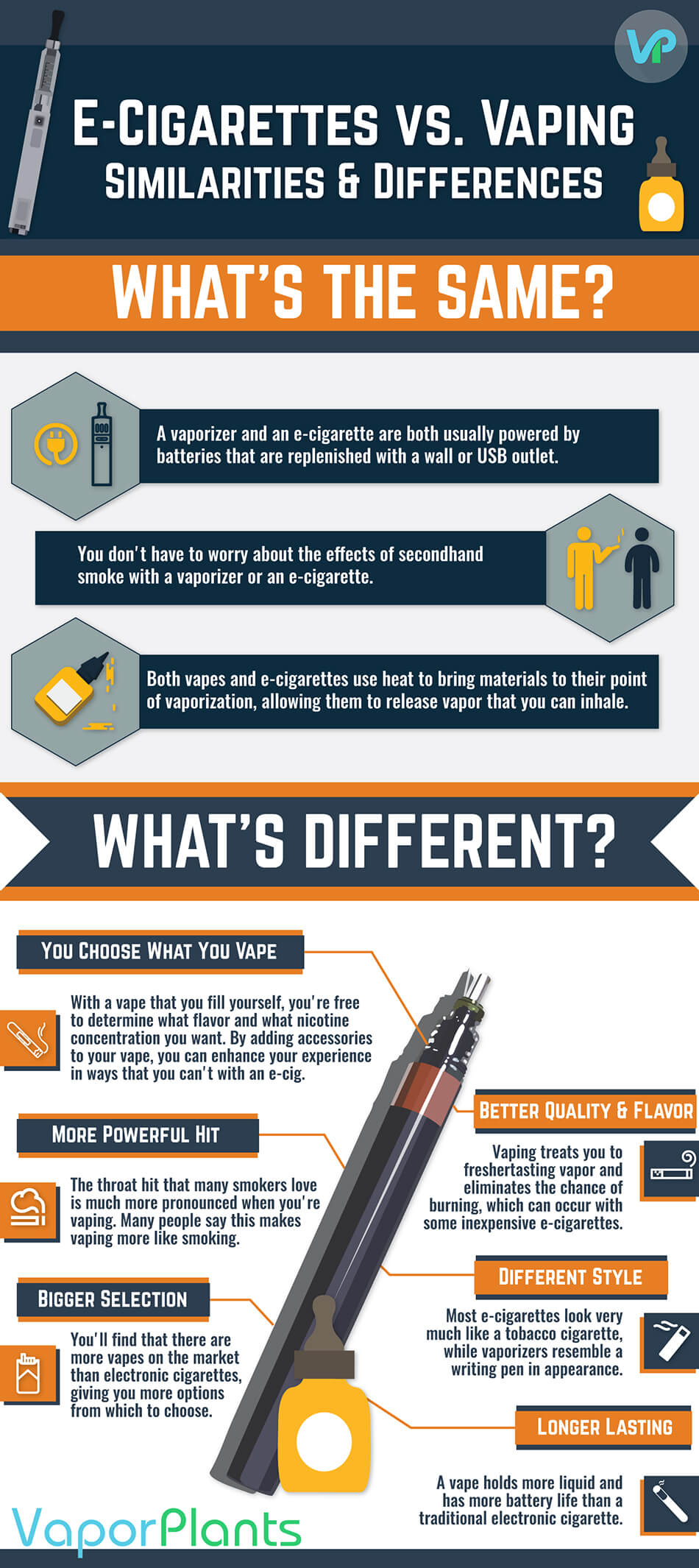 Electronic cigarettes vs vape pens explained with differences on a infographic infomational chart by vaporplants