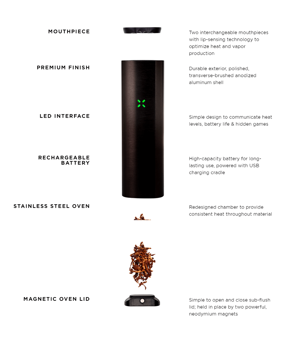 PAX 2 Dry Herb Vaporizer Dissected