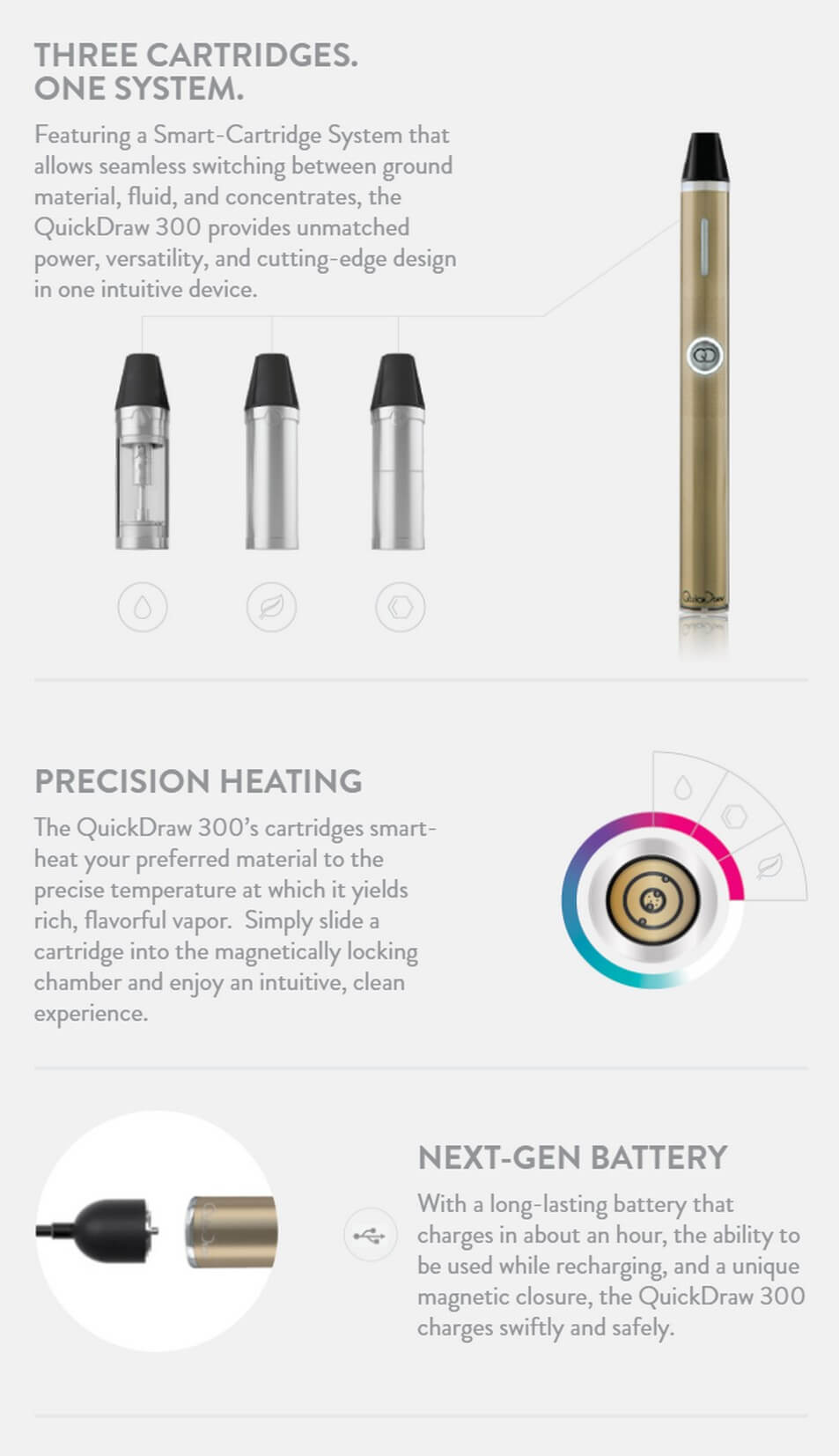 QuickDraw 300 Features - info-graphics