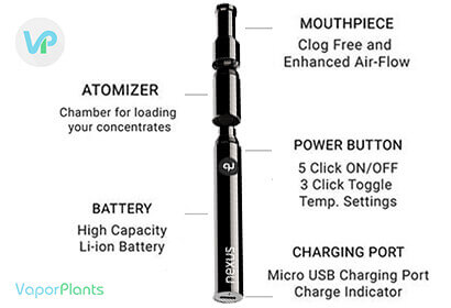 Qloud Up Nexus breakdown of the mouthpiece, atomizer, battery, charger and power button