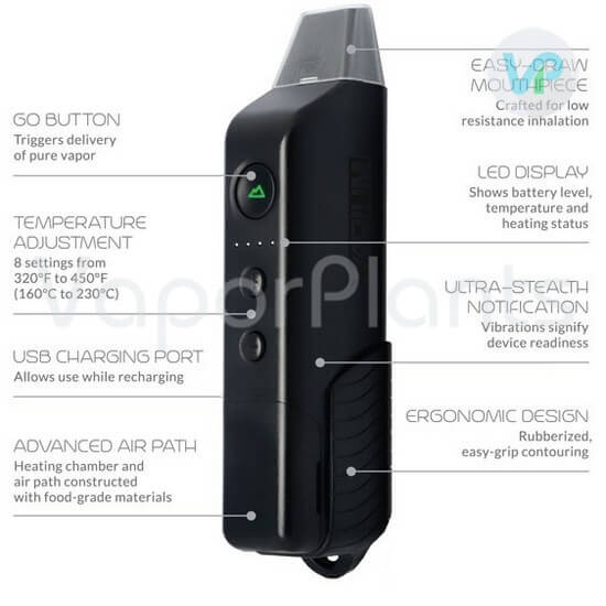 Vapium Summit Vaporizer for Dry Herbs all Features Explained