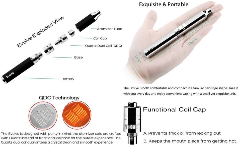 Yocan Evolve Wax Vape Pen Info graphics